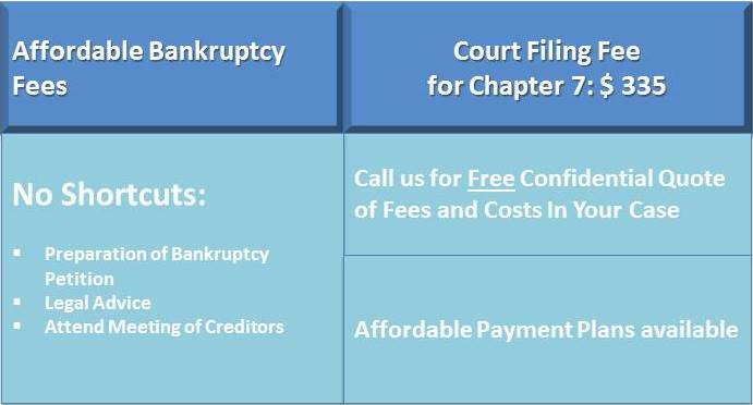 Affordable Low Cost Bankruptcy Attorney
